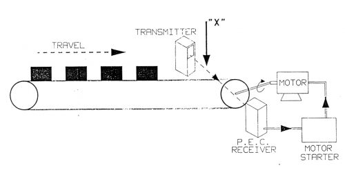 Photoelectric through beam sensing