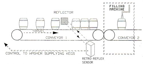 Retroo reflex sensing