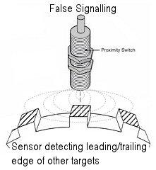 detecting proximity sensor targets