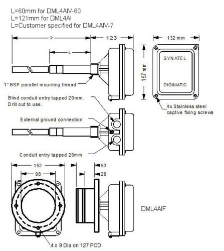 Digimatic DML4AI