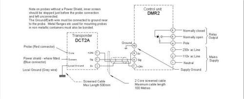 drc205-con