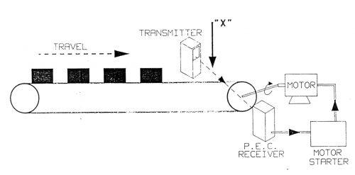 Photoelectric through beam sensing