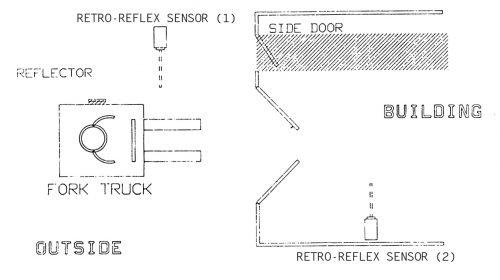 Photoelectric door control